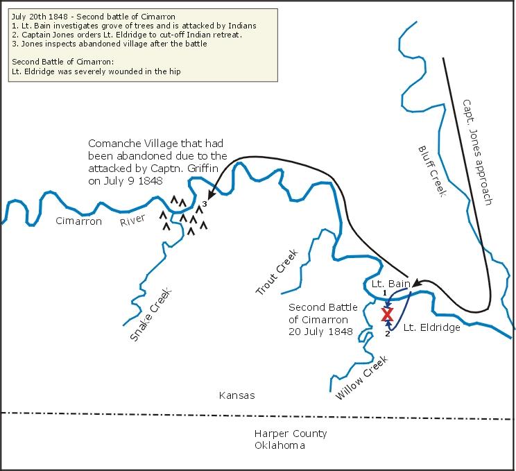 Second Battle of Cimarron River July 20th 1848